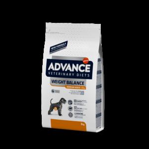 2_advance_cani Weight Balance medium maxi
